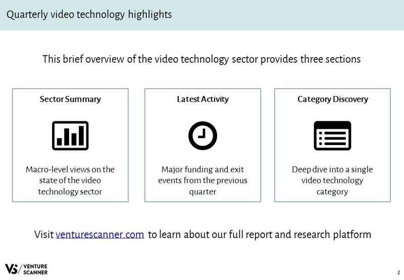 Video Technology Slideshare Intro