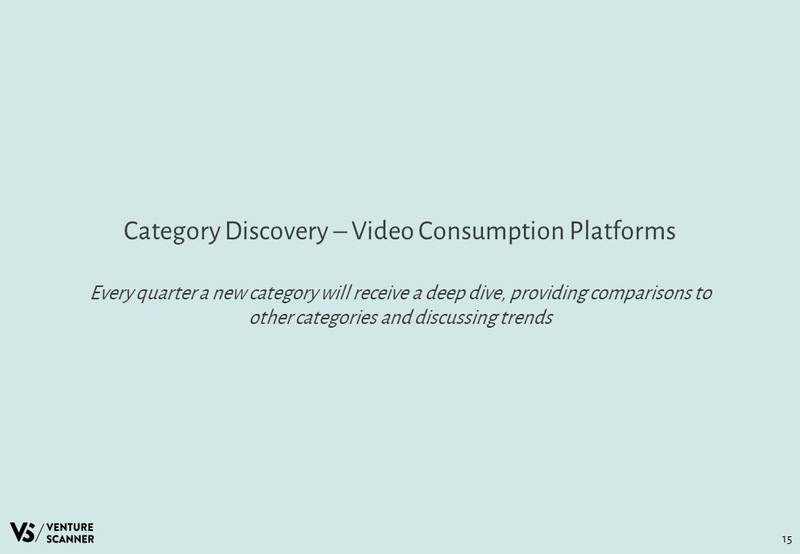 Video Technology Video Consumption Platforms