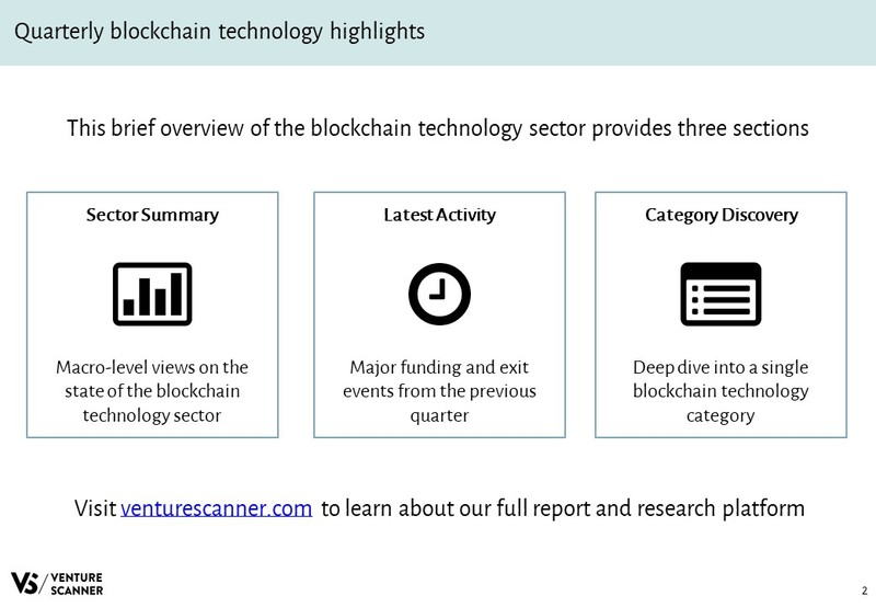 Blockchain Technology Slideshare Intro