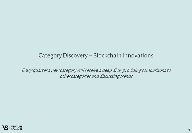 Blockchain Technology Blockchain Innovations