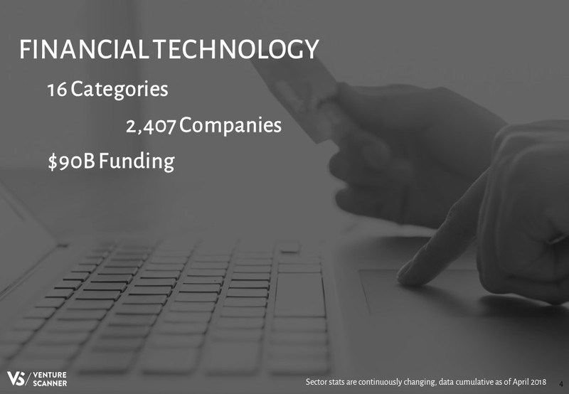 Financial Technology Splash Slide