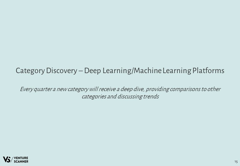 Artificial Intelligence Deep Learning Platforms