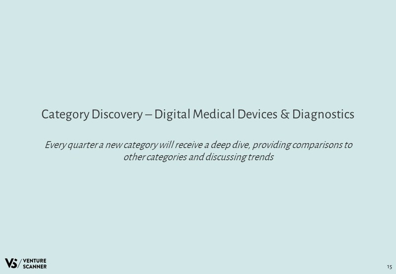 Health Technology - Digital Medical Devices