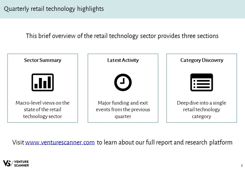 Retail Technology Intro Slide