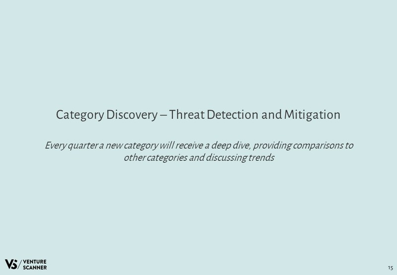 Security Technology Threat Detection