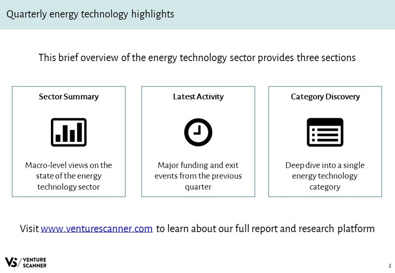 Energy Technology Slideshare Intro