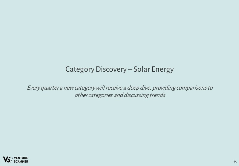 Energy Technology Solar Energy
