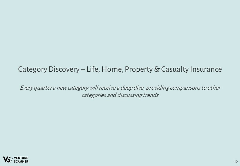 Life, Home, P&C Insurance Deep Dive