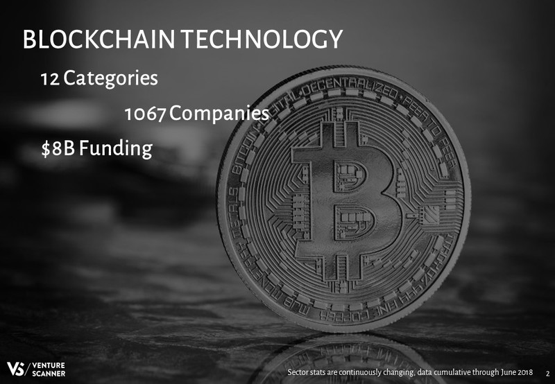 Blockchain Technology Splash Slide