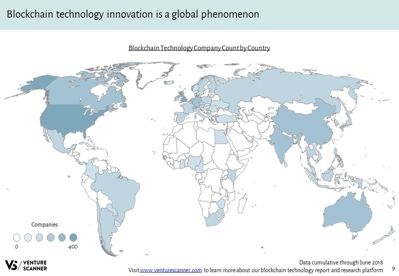 Blockchain Technology Company Count by Country
