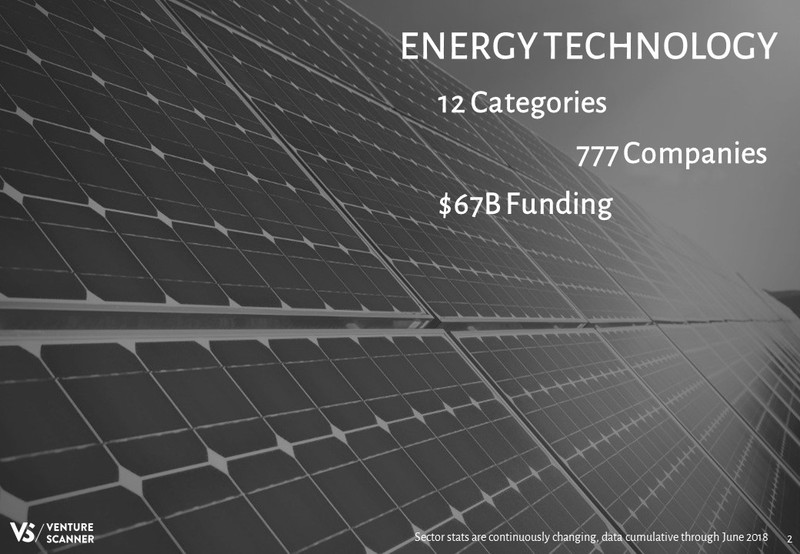 Energy Technology Slideshare Splash Slide