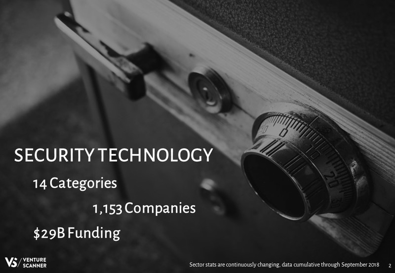 Security Technology Splash Slide