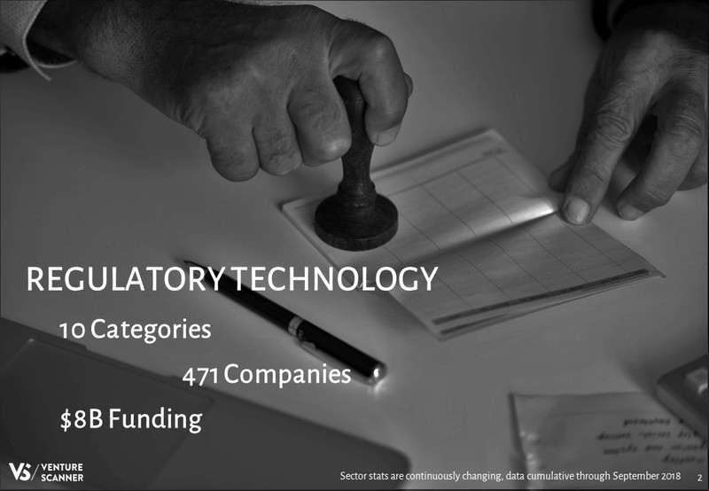 Regulatory Technology Splash Slide