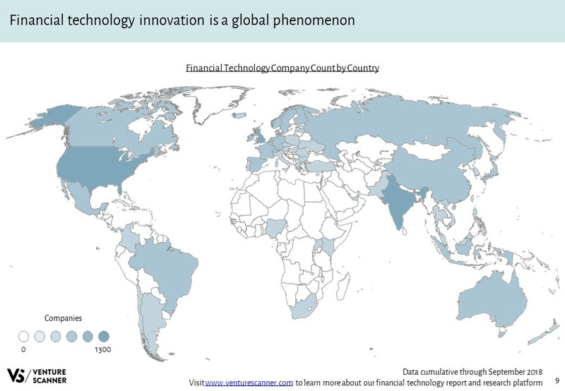 Financial Technology Company Count by Country