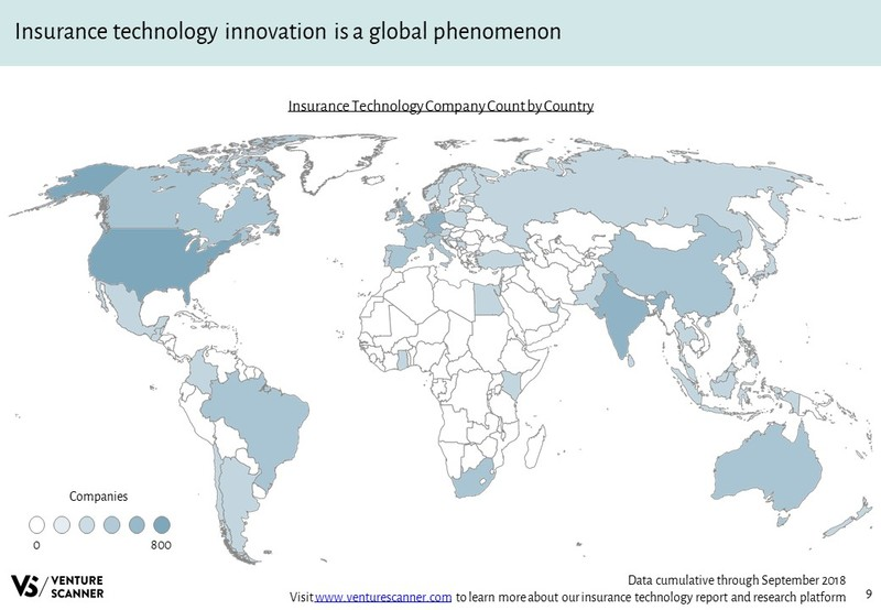 Insurance Technology Company Count by Country