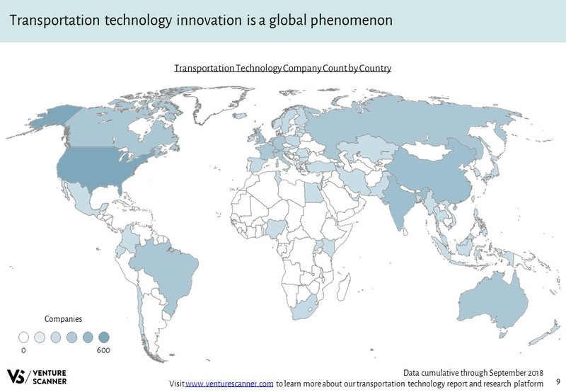 Transportation Technology Company Count by Country