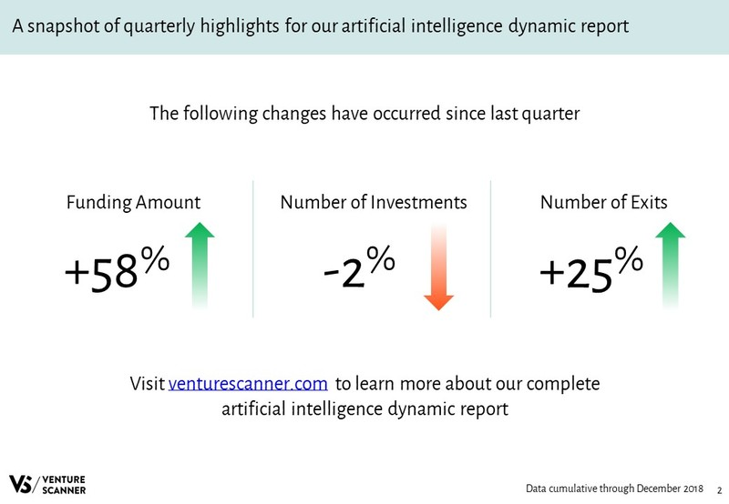 Artificial Intelligence Quarterly Highlights