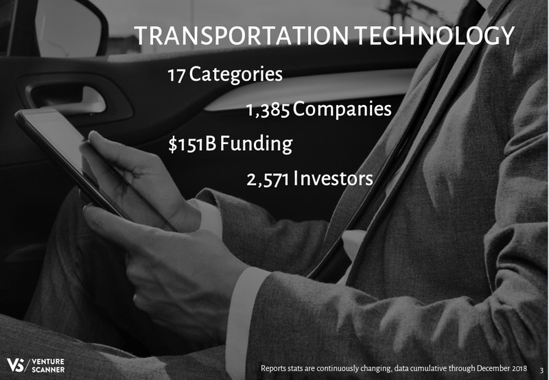 Transportation Technology Sector Summary
