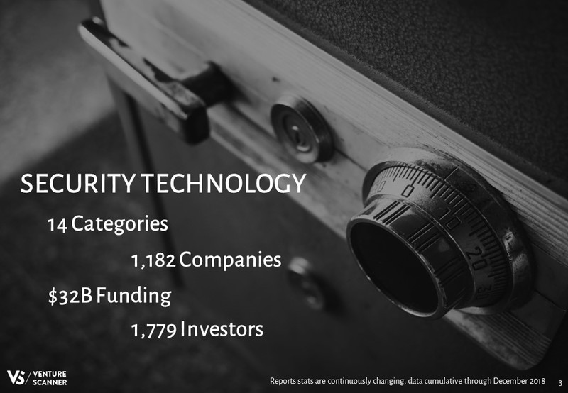 Security Technology Sector Summary