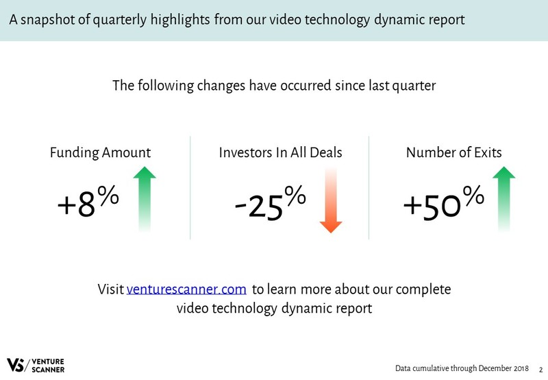 Video Technology Quarterly Highlights