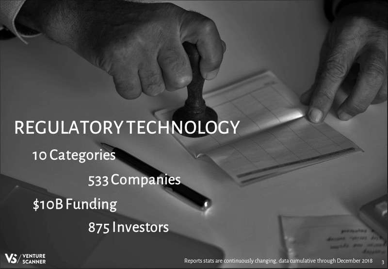 Regulatory Technology Sector Summary