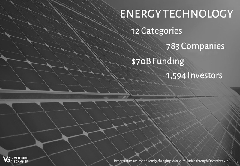Energy Technology Sector Summary