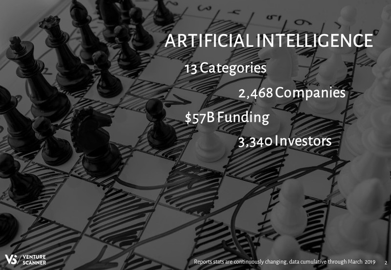 Artificial Intelligence Sector Summary