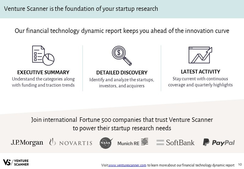 About Venture Scanner