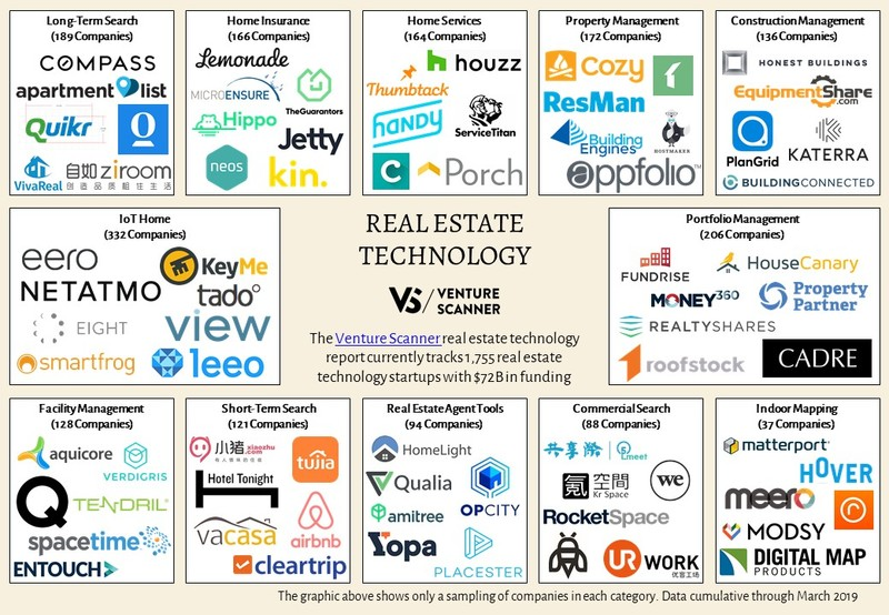 Real Estate Technology Logo Map