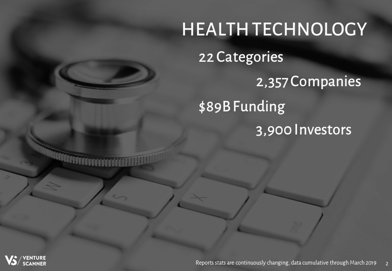 Health Technology Sector Summary
