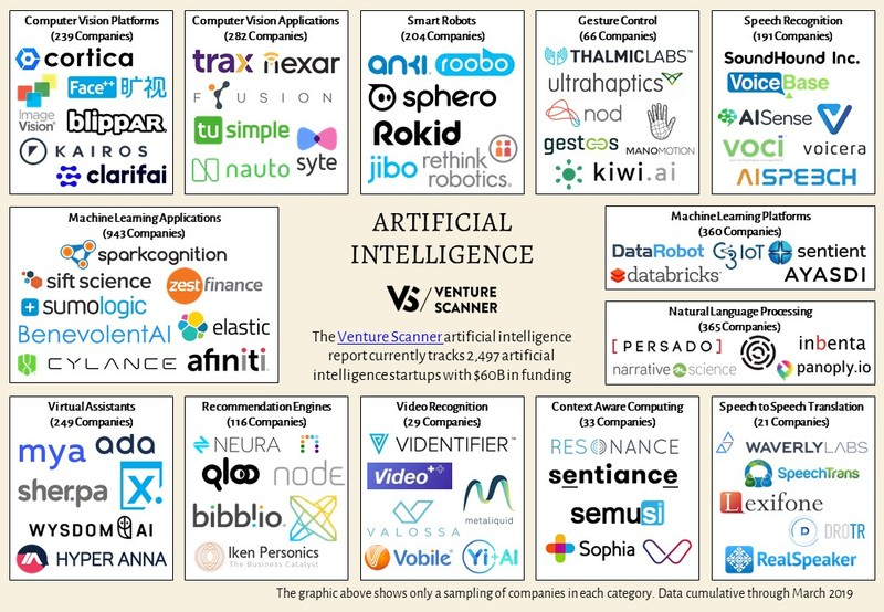 Artificial Intelligence Logo Map