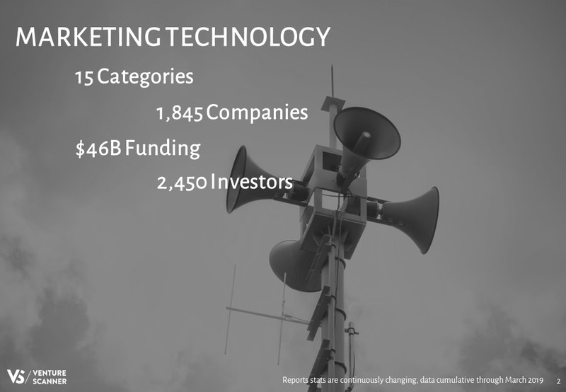 Marketing Technology Sector Summary