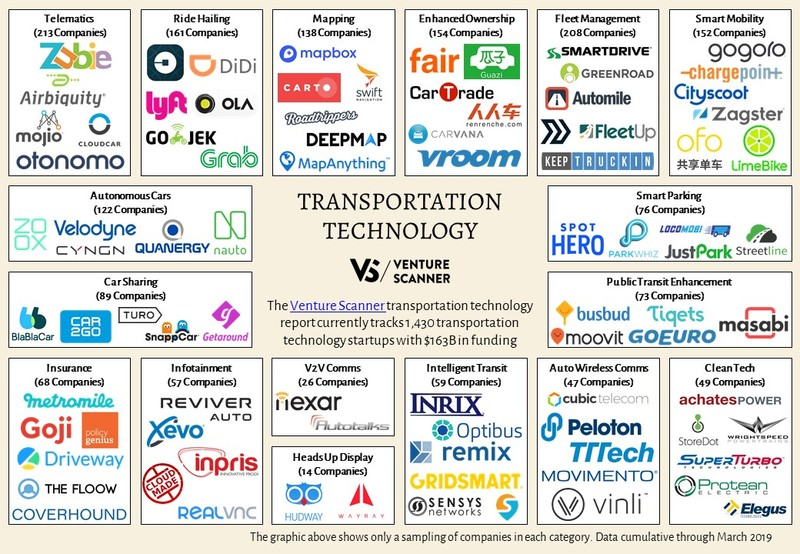 Transportation Technology Logo Map