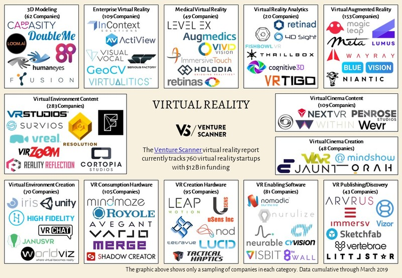Virtual Reality Logo Map