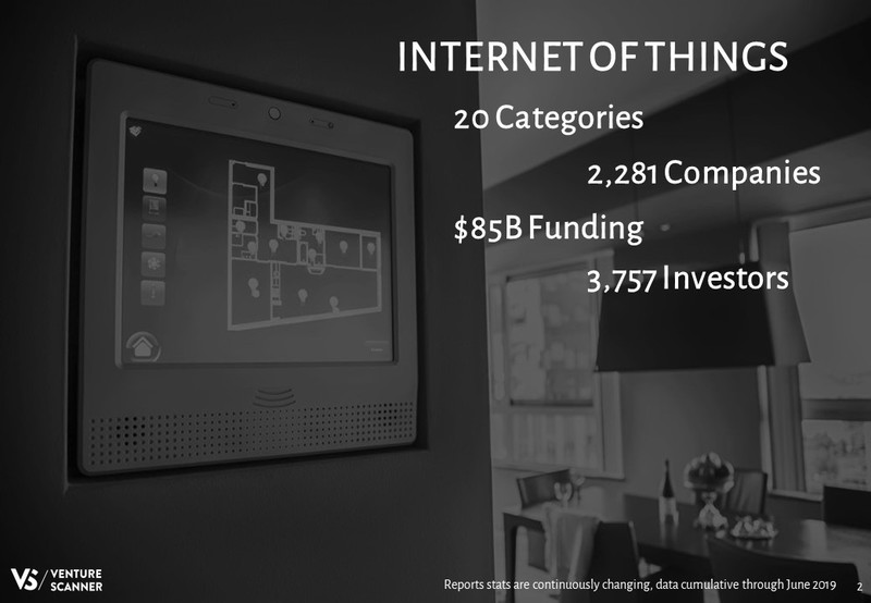 Internet of Things Sector Summary